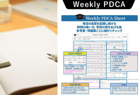 weekly PDCA