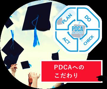 PDCAへのこだわり