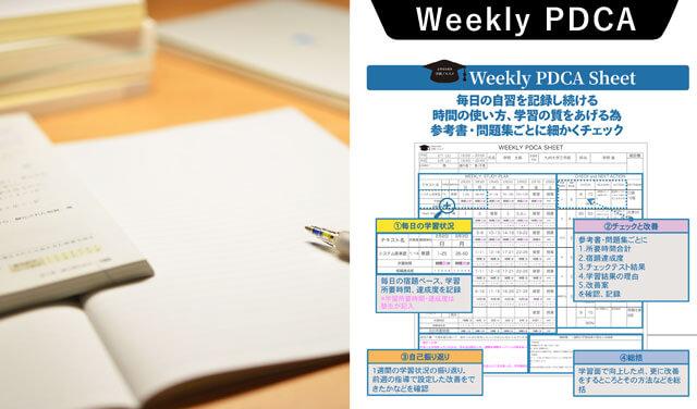 翌週の課題を決定し、Weekly PDCAで連絡