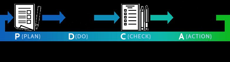 WPDCAシート 自習 テストノートチェック 個別指導