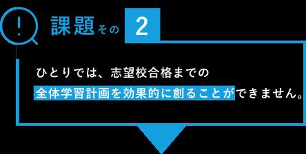 課題その2 ひとりでは、志望校合格までの全体学習計画を効果的に創ることができません。
