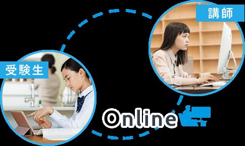 受験生と講師をオンラインで繋ぐ